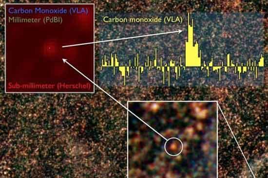 . در سمت چپ بالای تصویر نقشه تصویر کهکشان دور دست مشاهده می شود و در سمت راست بالای این تصویر طیف VLA نشان دهنده انتشار رادیویی مولکولهای مونوکسید کربن است