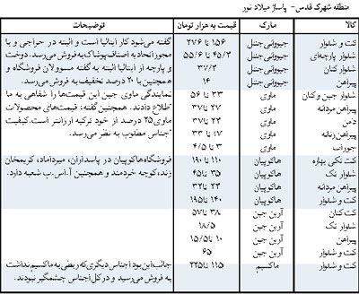 لیست قیمت دوخت لباس زنانه کت و شلوار ماکسیم - مد ایرانی