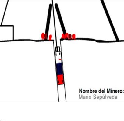 بازی عملیات نجات معدنچیان شیلی