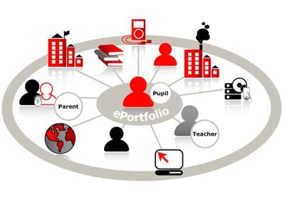 آموزش مجازی و مسائل فرهنگی
