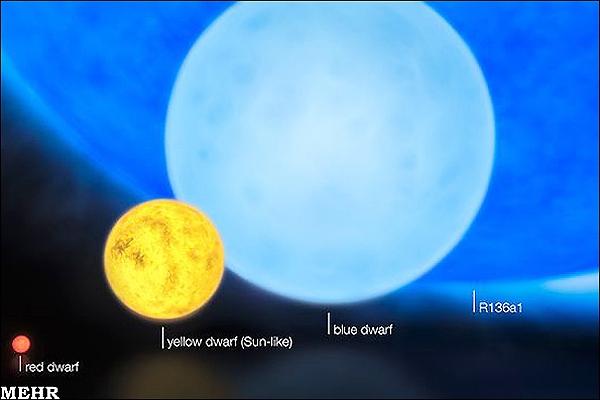 کشف ستاره عظیمی که خورشید در برابرش کوتوله است