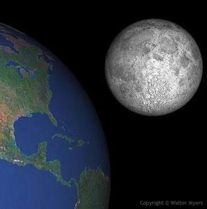زمین ماه