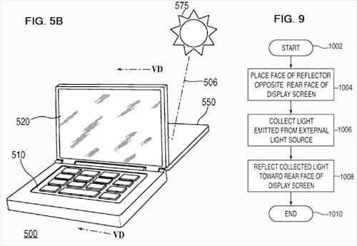 حق ثبت طرحهای خورشیدی به اپل رسید