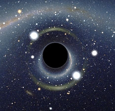 سیاهچاله