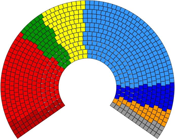 آرایش احزاب سیاسی در دوره فعلی پارلمان اروپا