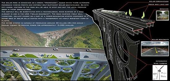 """پل """"باد- خورشیدی"""" با قدرت تولید 36 میلیون کیلووات انرژی"""