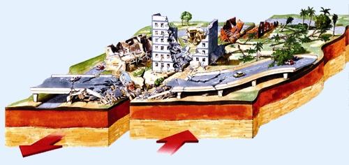 طرح - زلزله