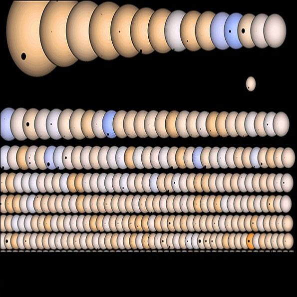 عکسی از اکتشافات سیارهای کپلر