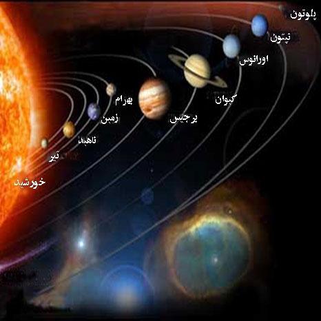 آشنایی با سیاره کیوان (زحل)