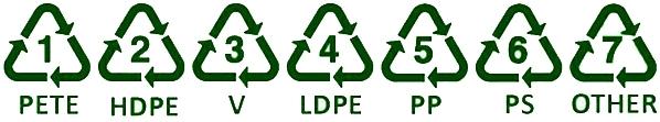کدهای بازیافت پلاستیک