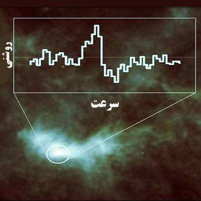 آبی 2هزار برابر اقیانوسهای زمین، زمان تشکیل یک ستاره