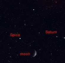 ملاقات ماه و ستاره سماک اعزل