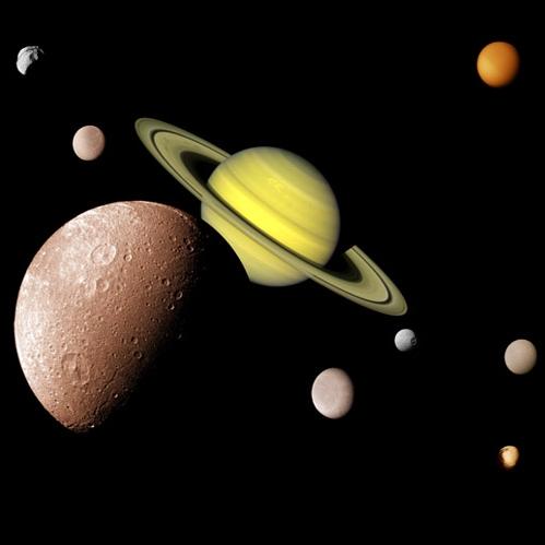 سیاره زحل و قمرهایش