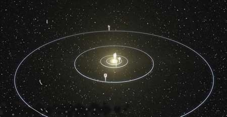 شکست رکورد منظومه شمسی با کشف منظومهای با 9 سیاره
