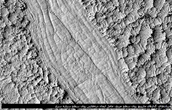 تصویر منتشر شده ناسا که نشان دهنده جریانهای گدازهای مارپیچ روی سطح مریخ است، این جریانهای گدازهای عامل ایجاد درههایی روی سطح سیاره سرخ شدهاند