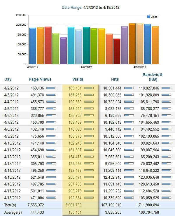 گزارش-تعداد کاربران 01-02-91