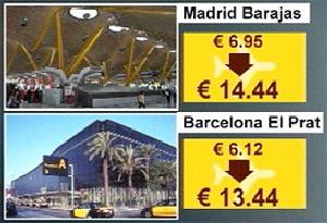 اسپانیا مالیات