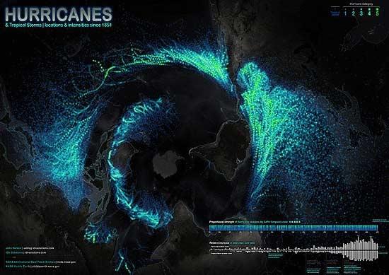 آشنایی با نقشه توفانهای گرمسیری