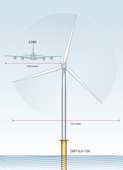 تکمیل پرههای 75 متری یکی از بزرگترین توربنیهای بادی جهان