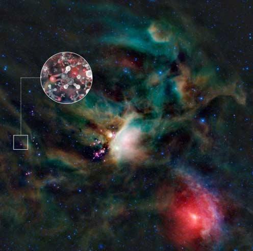 مولکول قند در اطراف یک ستاره جوان
