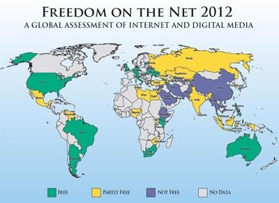 آزادی اینترنت