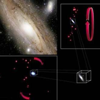 رقص کهکشانهای کوتوله در اطراف کهکشان