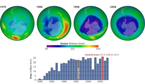 ایجاد حفره و تخریب لایه اوزون طی 39 سال - از 1979 تا 2008 میلادی