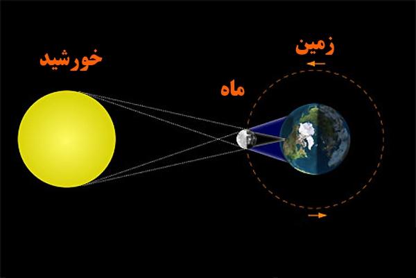 http://images.hamshahrionline.ir/images/2013/2/fnnowpfi.jpg