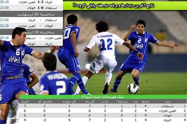 جدول لیگ عربستان 2017