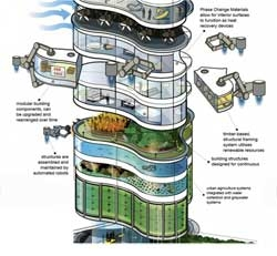 ساختمان زیستی