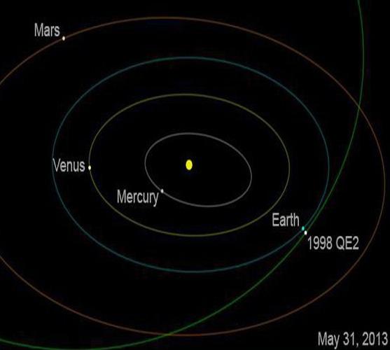 جمعه، عبور سیارکی 9 برابر کشتی کروز از کنار زمین