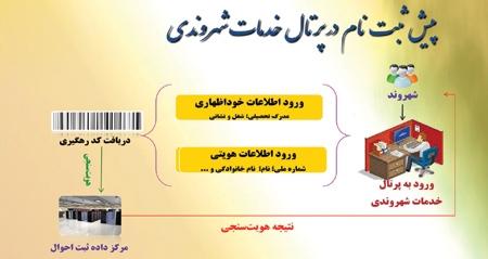 پیش ثبت نام در پرتال خدمات شهروندی