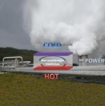 تولید برق از گرمای تلف شده