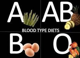 رژیمغذایی متناسب با گروهخونی، پایه علمی ندارد