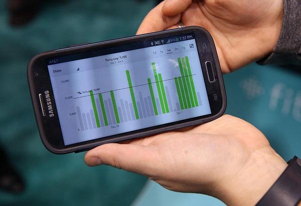 آشنایی با نمودار رشد اپلیکیشنهای تلفن همراه در سال ۲۰۱۳