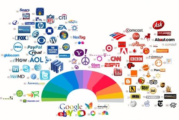 رنگ در رسانه های آنلاین
