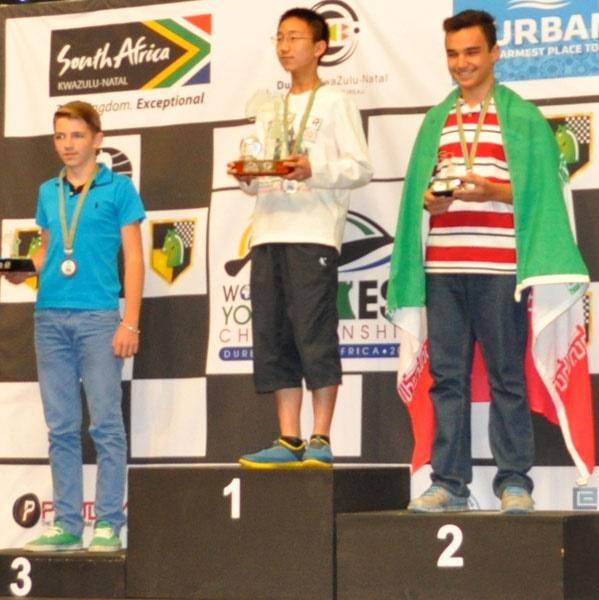 نتایج شطرنج نوجوانان جهان آفریقای جنوبی
