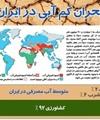 گرافیک اطلاعرسان بحران کم آبی در ایران