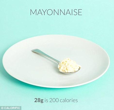 ۲۰۰ کالری یعنی چقدر غذا؟