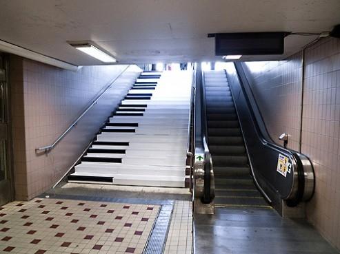 پیانو پله