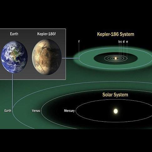 کشف زمینی بسیار شبیه زمین