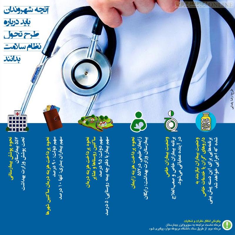 طرح تحول نظام سلامت - طراح رضا یغمایی