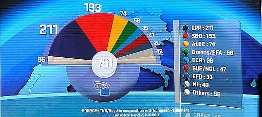 تازه ترین نتایج شمارش آرای انتخابات پارلمان اروپا