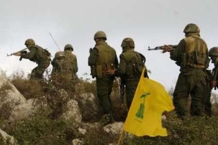 جنبش حزب الله