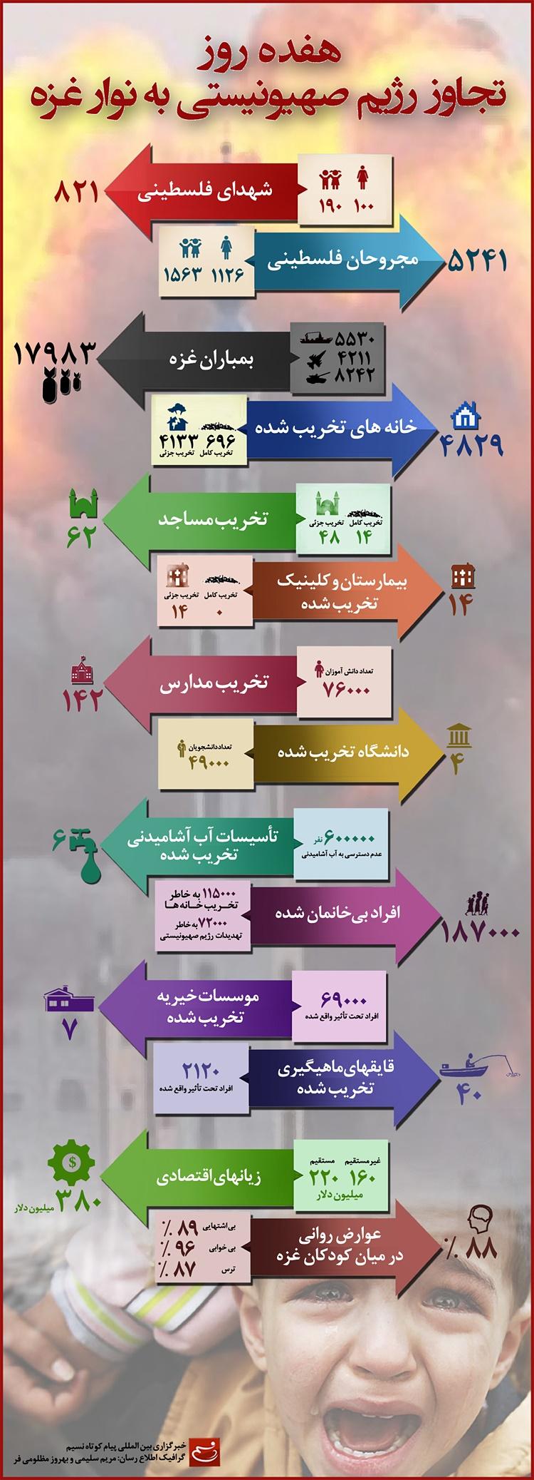 http://images.hamshahrionline.ir//images/2014/7/14-7-25-194115progvldo.jpg