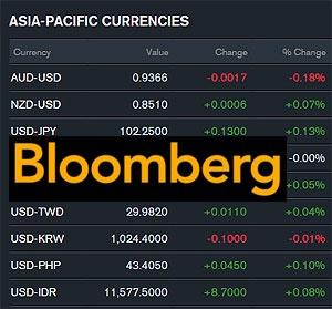 چهارشنبه ۸ مرداد؛ گزارش بلومبرگ درباره نرخهای ارز در آسیا