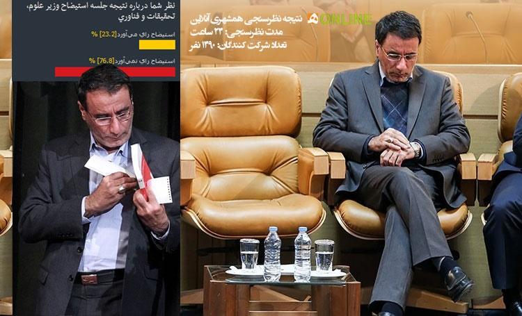 نظرسنحی همشهری آنلاین