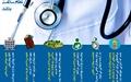 نگاهی به طرح تحول سلامت کشور