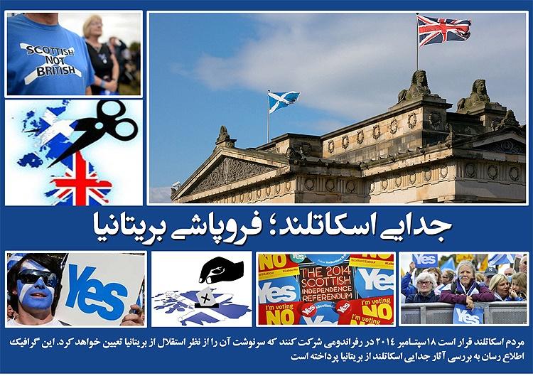 اینفوگراف: بررسی آثار جدایی اسکاتلند از بریتانیا