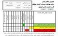 کارت  خطرات سلامت برای همه ایرانیان
